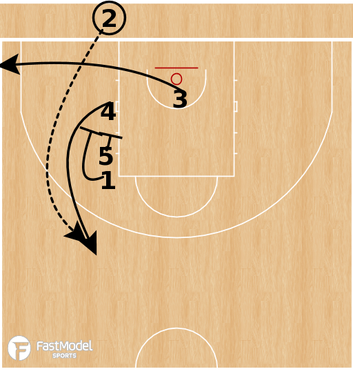 Basketball Play - Anadolu Efes - Stack 4 Pop BLOB