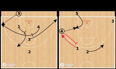 Basketball Play - Barcelona Lassa - STS Punch 5 BLOB