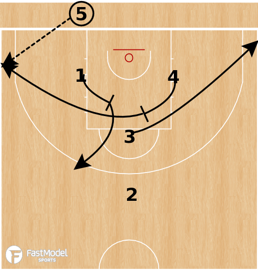 Basketball Play - Barcelona Lassa - STS Punch 5 BLOB