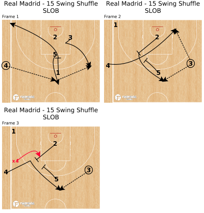 Basketball Play - Real Madrid - 15 Swing Shuffle SLOB