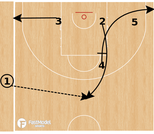 Basketball Play - Maccabi Tel Aviv - 42 Into Spread SLOB