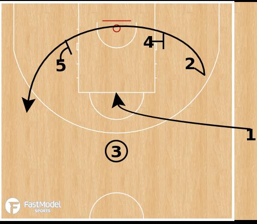Basketball Play - Zalgiris Kaunas - 51 Runner SLOB