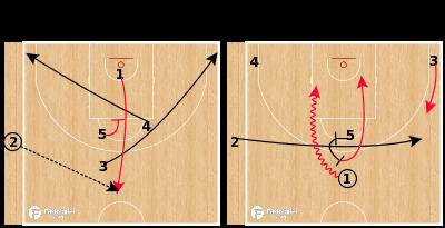 Basketball Play - Fenerbahce - X Iverson Spread SLOB