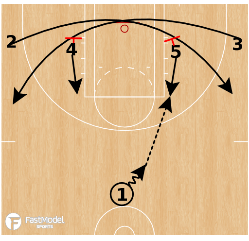 Basketball Play - Las Vegas Aces - 1-4 High Double Cross Pindown ATO