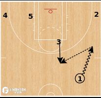 Basketball Play - Las Vegas Aces - Back Screen ATO