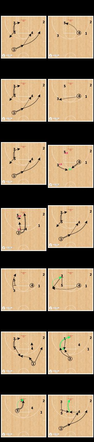 Basketball Play - Las Vegas Aces - Pinch Post Series   Rip Screen Entry