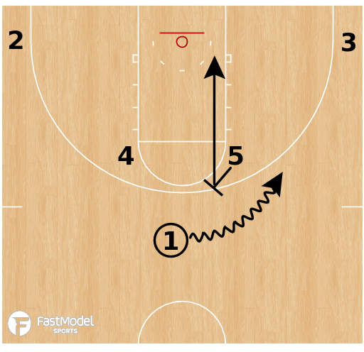 Basketball Play - Louisville Cardinals- Horns High/Low