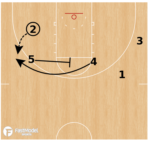 Basketball Play - Louisville Cardinals - Iverson 45 Away
