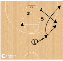Basketball Play - Louisville Cardinals- Diamond Pop Back
