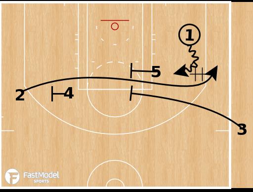Basketball Play - Philadelphia 76ers - Elevator DHO ATO