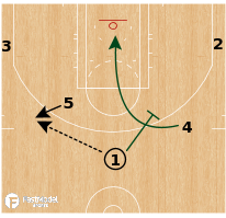 Basketball Play - Milwaukee Bucks - STS Ball Screen ATO