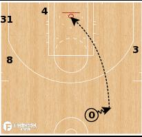 Basketball Play - Portland Trail Blazers - Need a 3: Dame Time