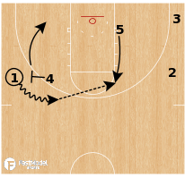 Basketball Play - Utah Jazz - Spread Lift - Blind Pig