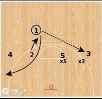 Basketball Play - Duke Blue Devils - 1-4 High Lob