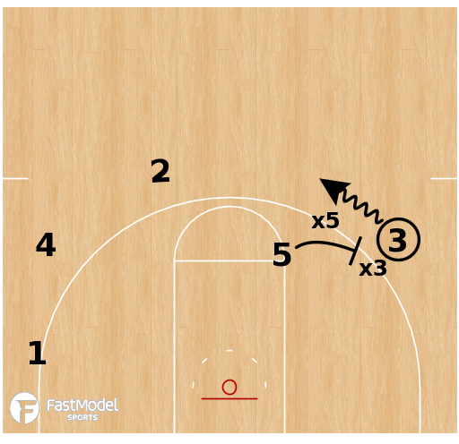 Basketball Play - Duke Blue Devils - 1-4 High Lob