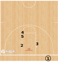 Basketball Play - Penn State Nittany Lions - Line BLOB