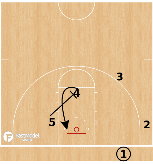 Basketball Play - Minnesota Golden Gophers - Box STS BLOB