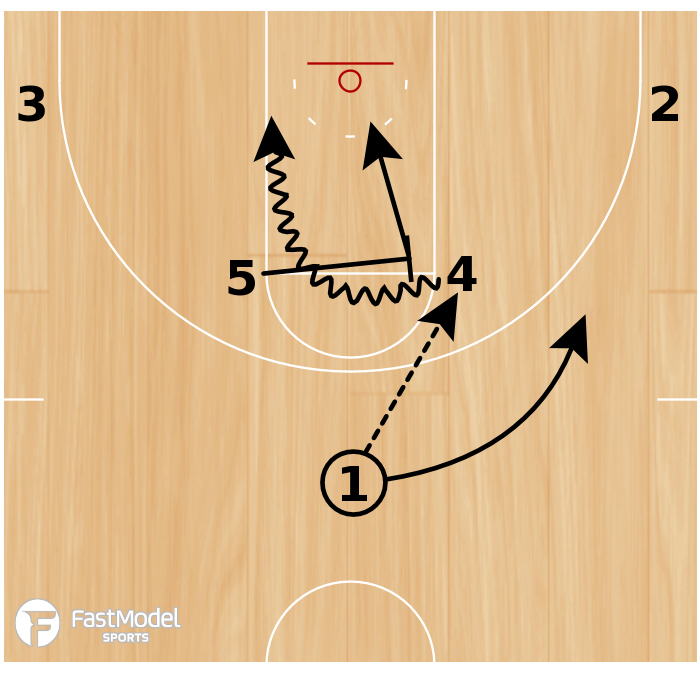 Basketball Play - 45 Ballscreen