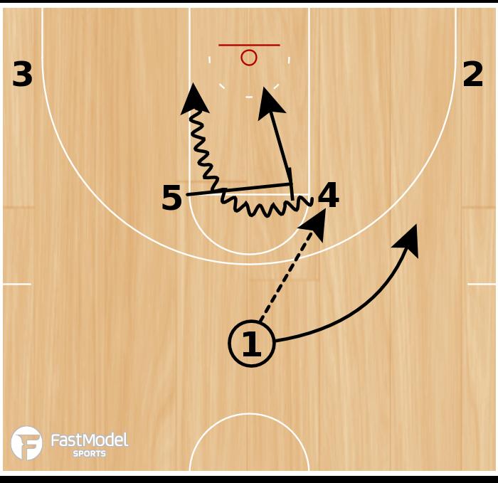 Basketball Play - 45 Ballscreen