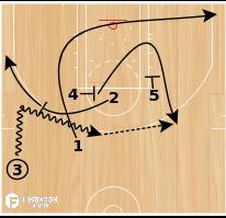 Basketball Play - 13 Hawk Down
