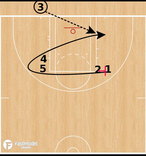 Basketball Play - Las Vegas Aces - Circle Double Stack BLOB