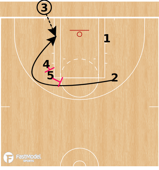 Basketball Play - Las Vegas Aces - Circle Double Stack BLOB