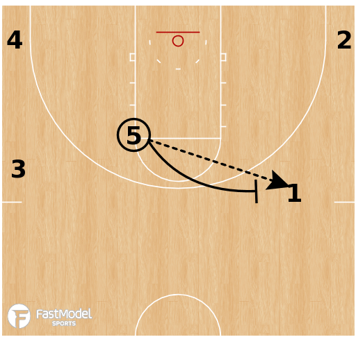 Basketball Play - Point Away