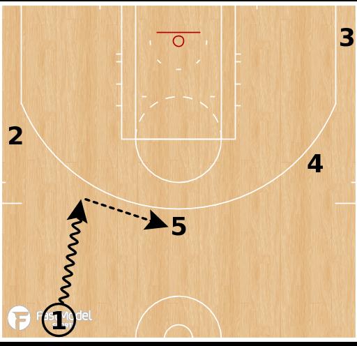 Basketball Play - Golden State Warriors - Swing Flare Slip