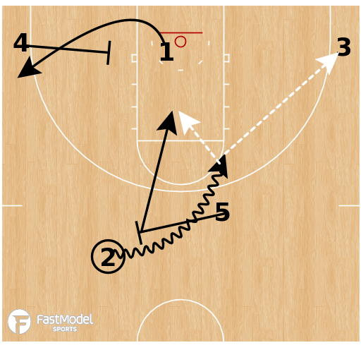 Basketball Play - DePaul Blue Demons (W) - Slot PNR