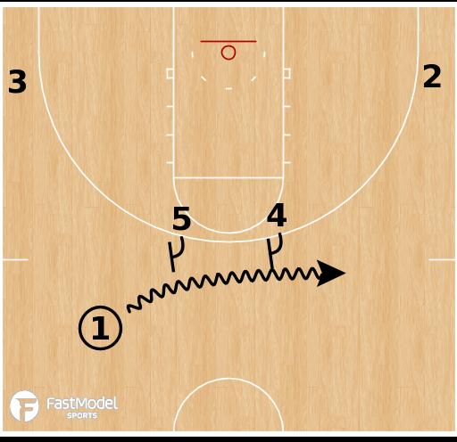 Basketball Play - Bob Jones University - Double Screen to Flare Screen Horns
