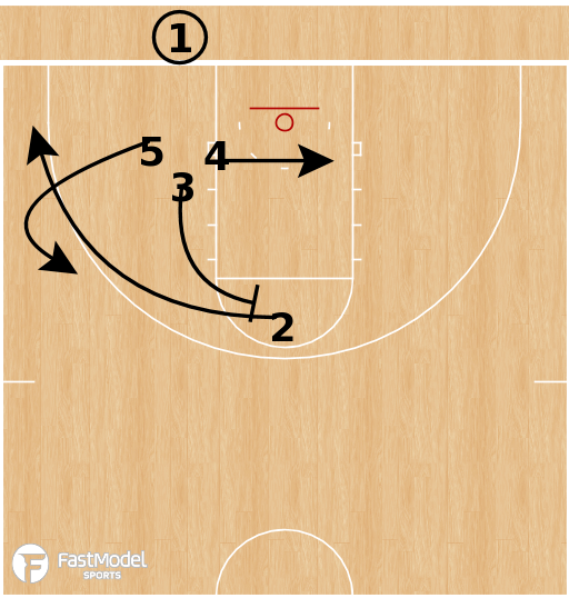 Basketball Play - Northwestern Wildcats (W) - Triple Stack STS BLOB