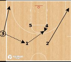 Basketball Play - Northwestern Wildcats (W) - Box Point Pin Down SLOB