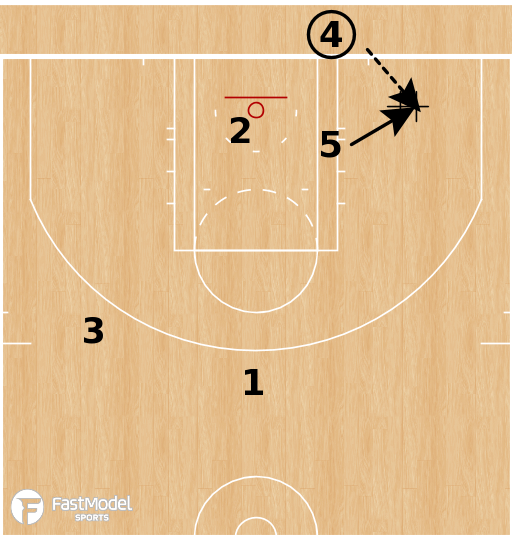 Basketball Play - Portland Trail Blazers - Rub Get Flare BLOB