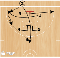 "Basketball Play - ""Up"" BLOB"