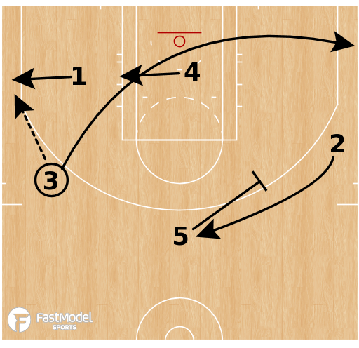 Basketball Play - Golden State Warriors - Weak Corner PNR