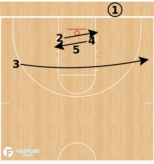 Basketball Play - Florida Gators - 3 Cross Elevator BLOB