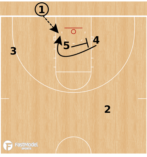 Basketball Play - Duke Blue Devils - 31 Flat Double Away BLOB