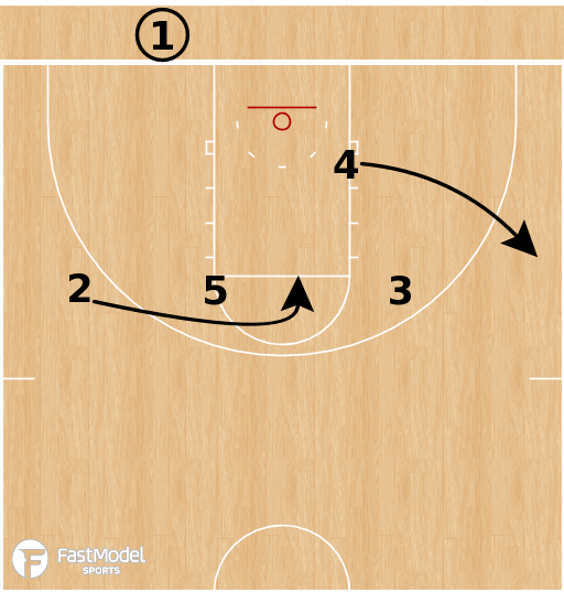 Basketball Play - Wofford Terriers - 4 Across Nail