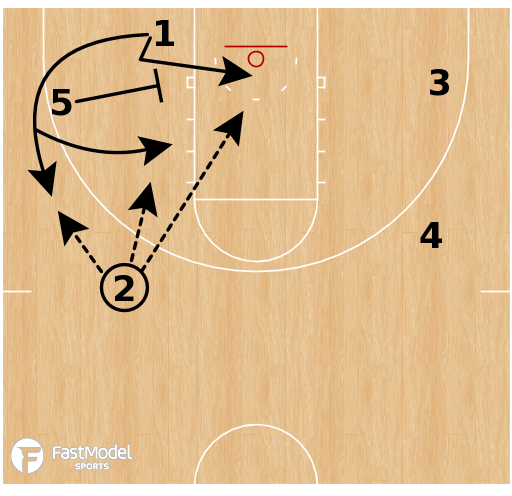 Basketball Play - Temple Owls - Box Inbounder Pin BLOB