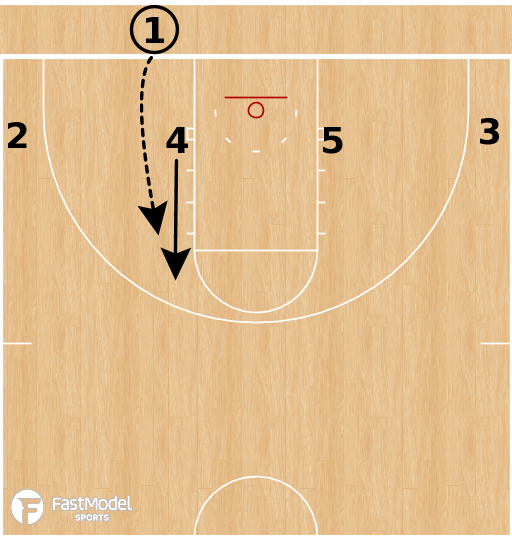 Basketball Play - Murray State Racers - 4 Down 15 Back BLOB