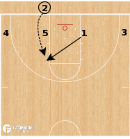 Basketball Play - Murray State Racers - 4 Down 45 Double BLOB