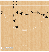 Basketball Play - Michigan Wolverines - 4 Down Flex BLOB
