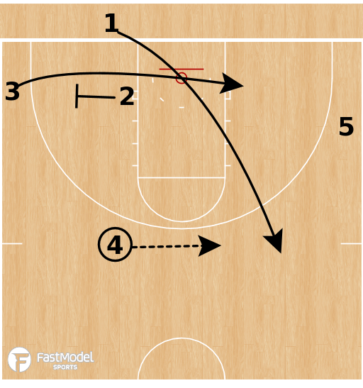 Basketball Play - Michigan Wolverines - 4 Down Flex BLOB