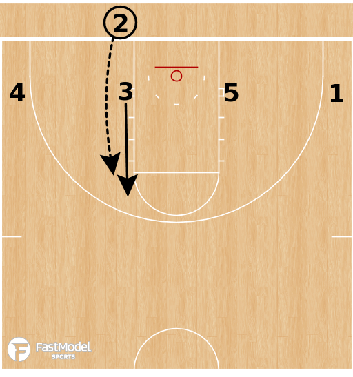 Basketball Play - Buffalo Bulls - 4 Low 35 Kick BLOB