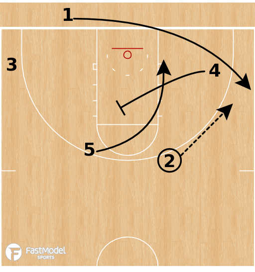 Basketball Play - VCU - 4 Low Cross BLOB