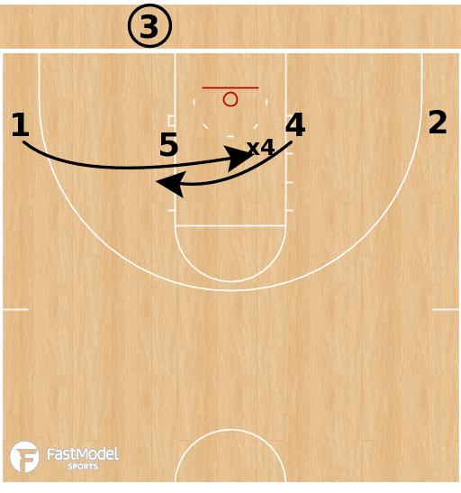 Basketball Play - Iona Gaels - 4 Low Cross Double BLOB