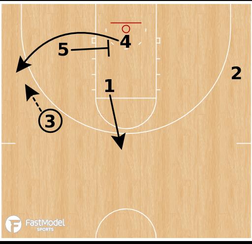 Basketball Play - Buffalo Bulls - 4 Low Slice Back BLOB