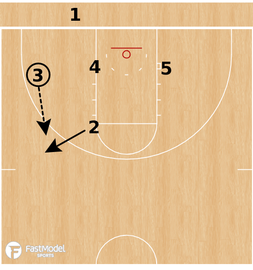 Basketball Play - VCU Rams - Box STS Back BLOB
