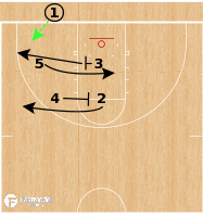 Basketball Play - North Carolina Tar Heels - Box 54 Cross BLOB