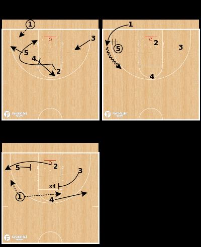 Basketball Play - Michigan Wolverines - Handoff 24 Read